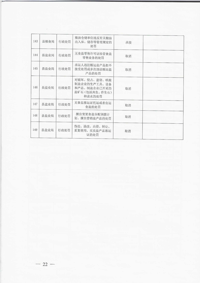 洛宁县人民政府关于取消和调整一批县政府工作部门行政职权事项的决定宁政〔2018〕6号_00022