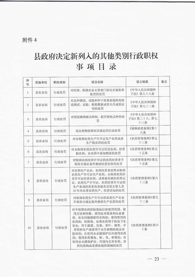 洛宁县人民政府关于取消和调整一批县政府工作部门行政职权事项的决定宁政〔2018〕6号_00023