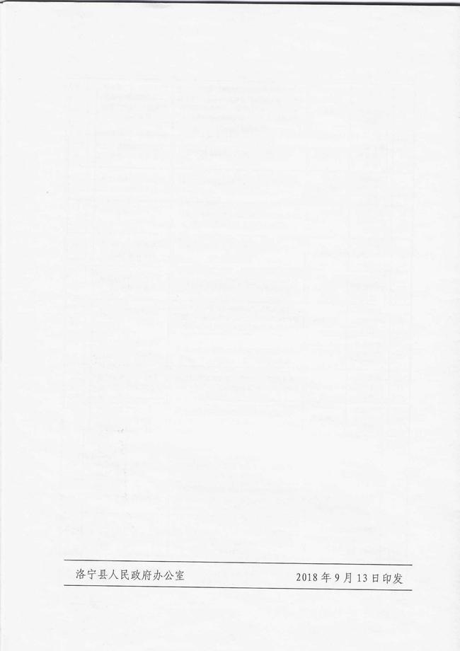 手机下载APP领彩金关于取消和调整一批县政府工作部门行政职权事项的决定下载app领彩金不限制ip〔2018〕6号_00028