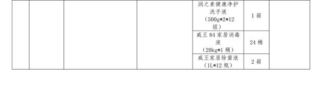 1_(2月24日-3月2日)洛宁县红十字会抗击疫情接收社会捐赠清单(第七批)_00002