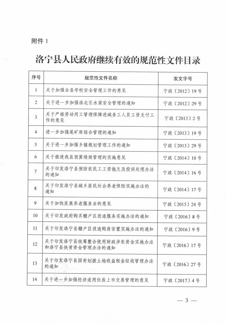 洛宁县人民政府关于公布规范性文件清理结果的决定_02