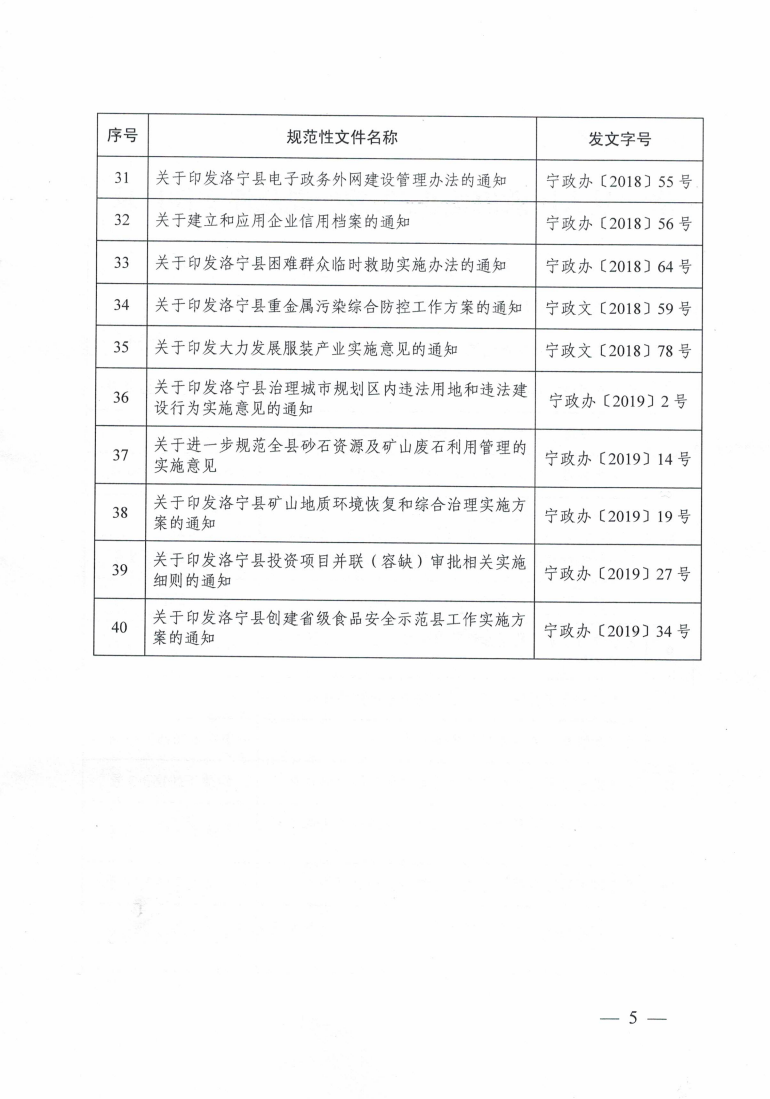洛宁县人民政府关于公布规范性文件清理结果的决定_04