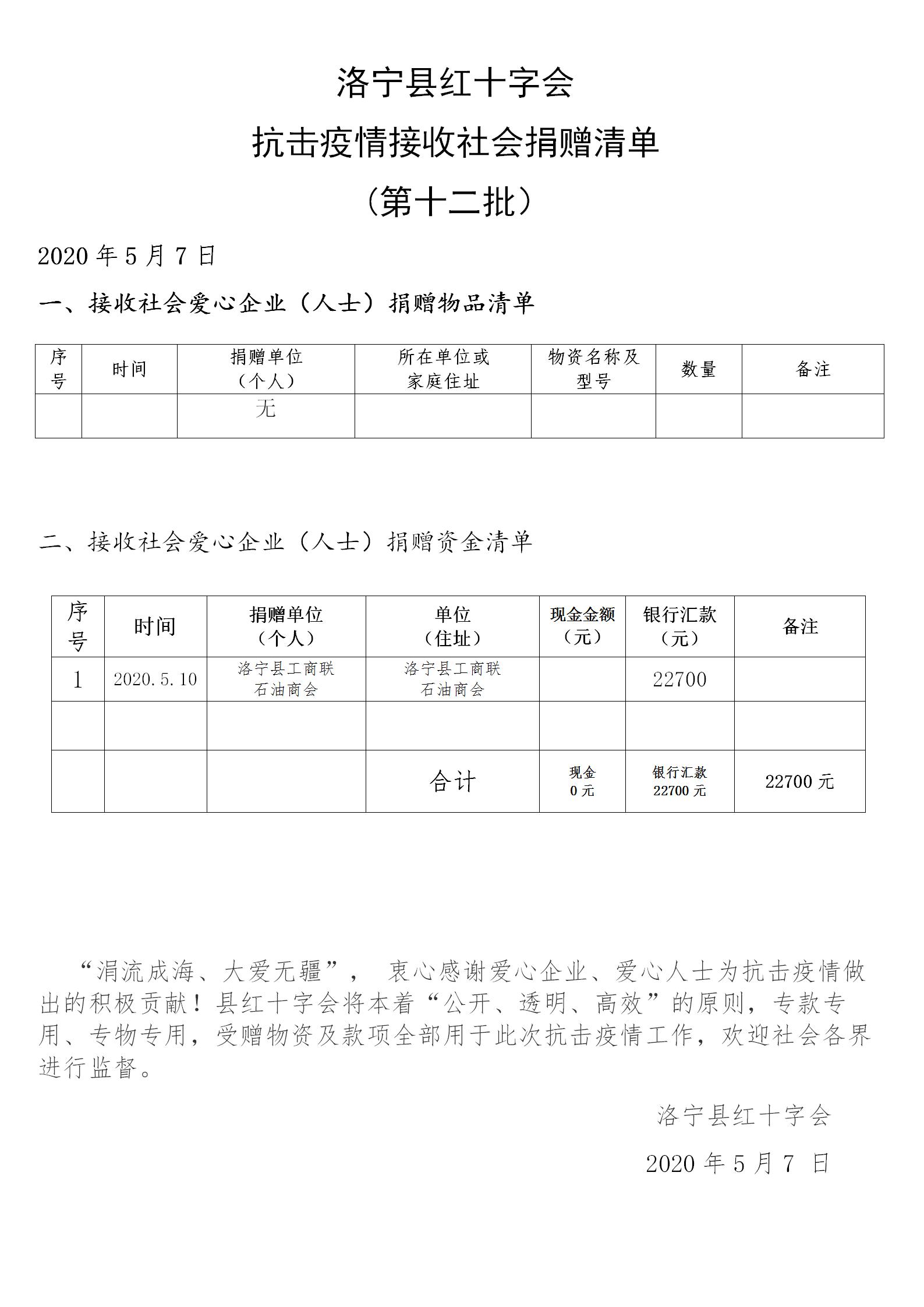 (5月7日)洛宁县红十字会抗击疫情接收社会捐赠清单(第十二批)_01